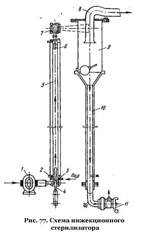 Схема инжекционного
